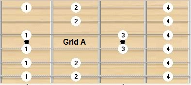 Grid A - Pos 4