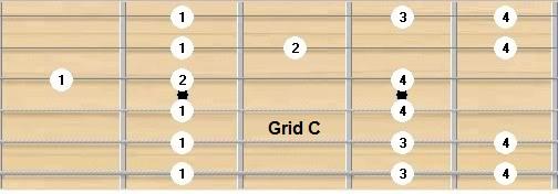 Grid C - Pos 3