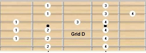 Grid D - Pos 2