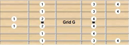 Grid G - Pos 5