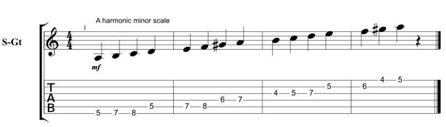Âm giai Am hòa âm dây số 6