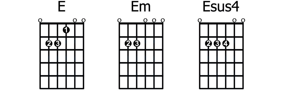 Esuspendedchords