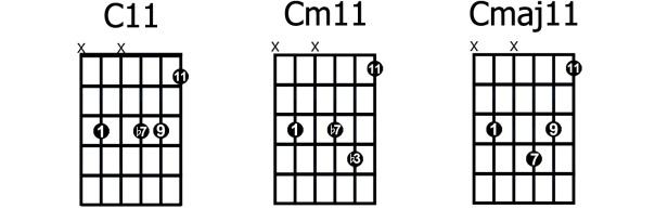 11th-chords