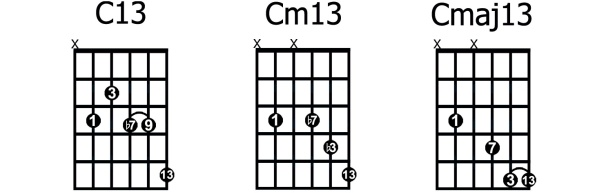 13th-chords