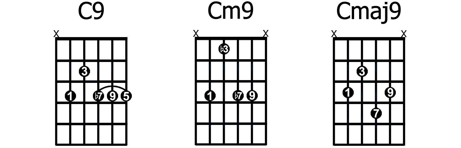 Hp M Guitar M Rng Hp M 9 Hp M 11 Hp M 13 Extended