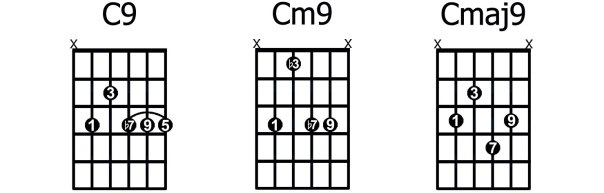 9thchords